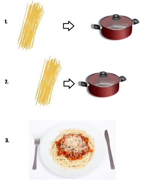 Spaghetti Bolognese Recipe Simplified