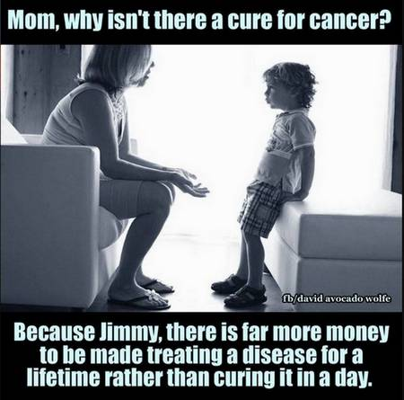 David Wolfe cancer cure meme
